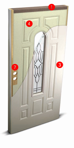 Construction-Details---Fiber-Classis-Smooth-Star-Entry-Doors