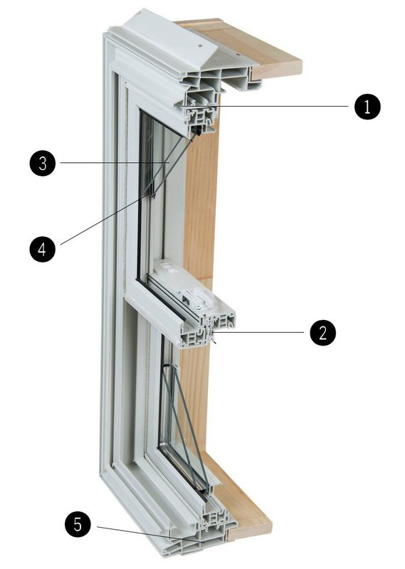 Single and Double Hung Cutaway