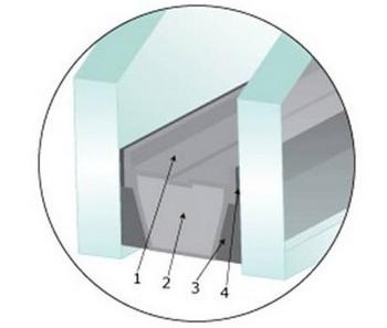 Glass-options3