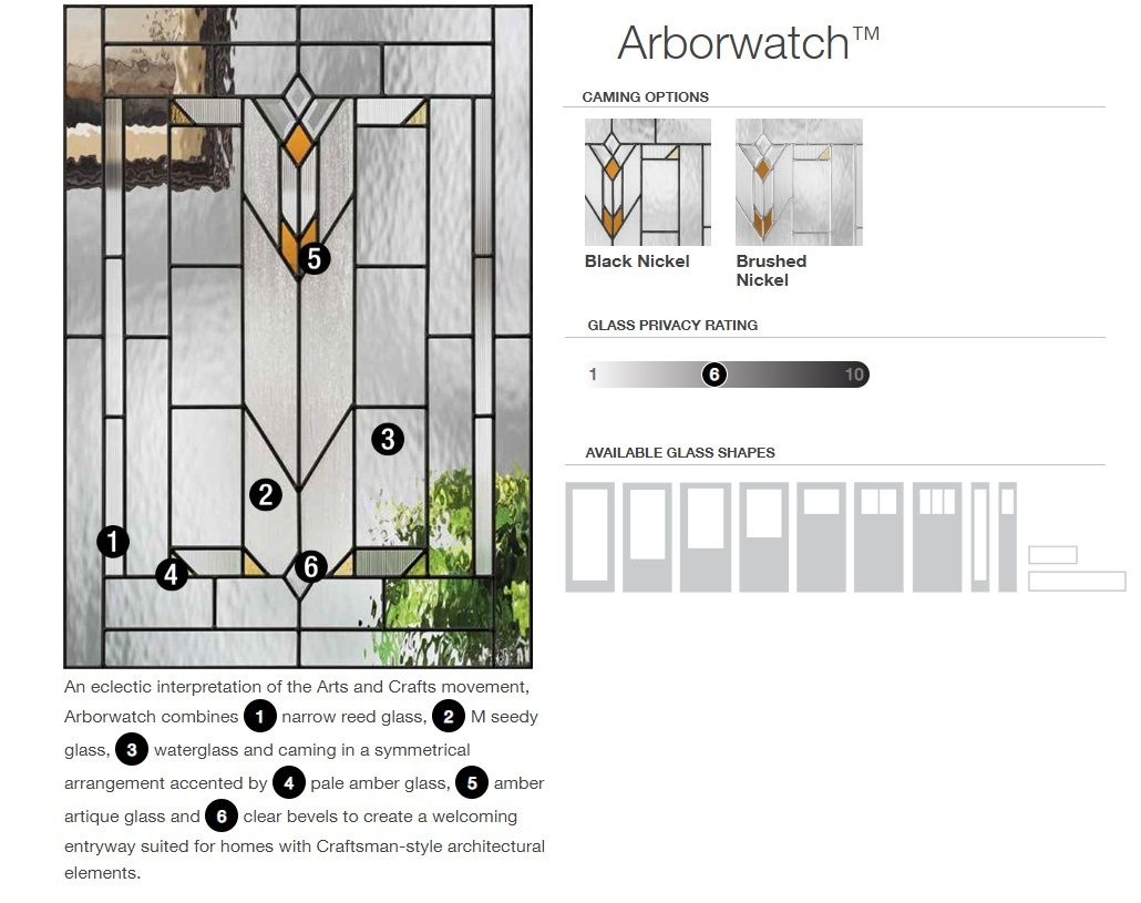 Arborwatch Decorative Glass